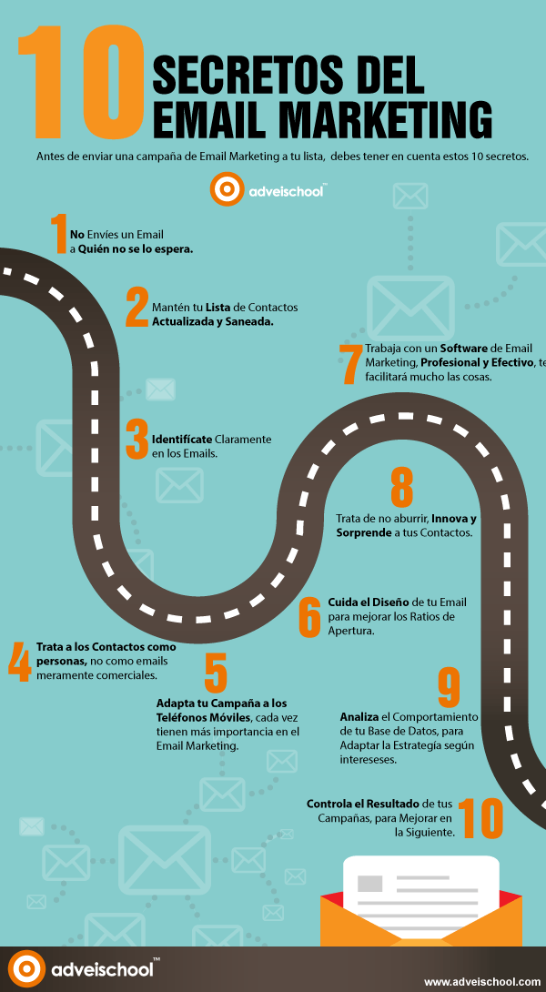 Secretos del Email Marketing
