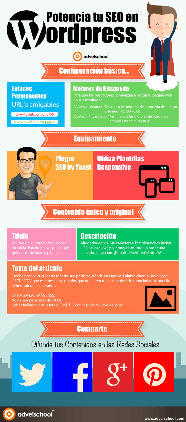 INFOGRAFIA_SEO_Wordpress