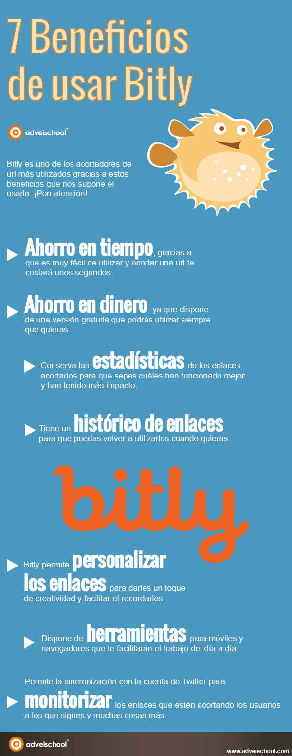 Beneficios de Usar Bitly